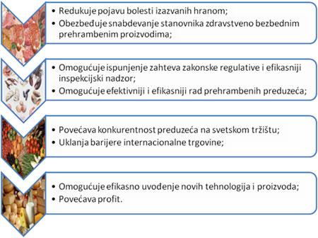 haccp_prednosti_1
